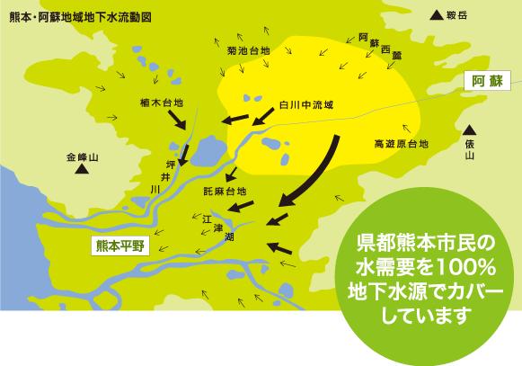熊本阿蘇地域地下水流同図